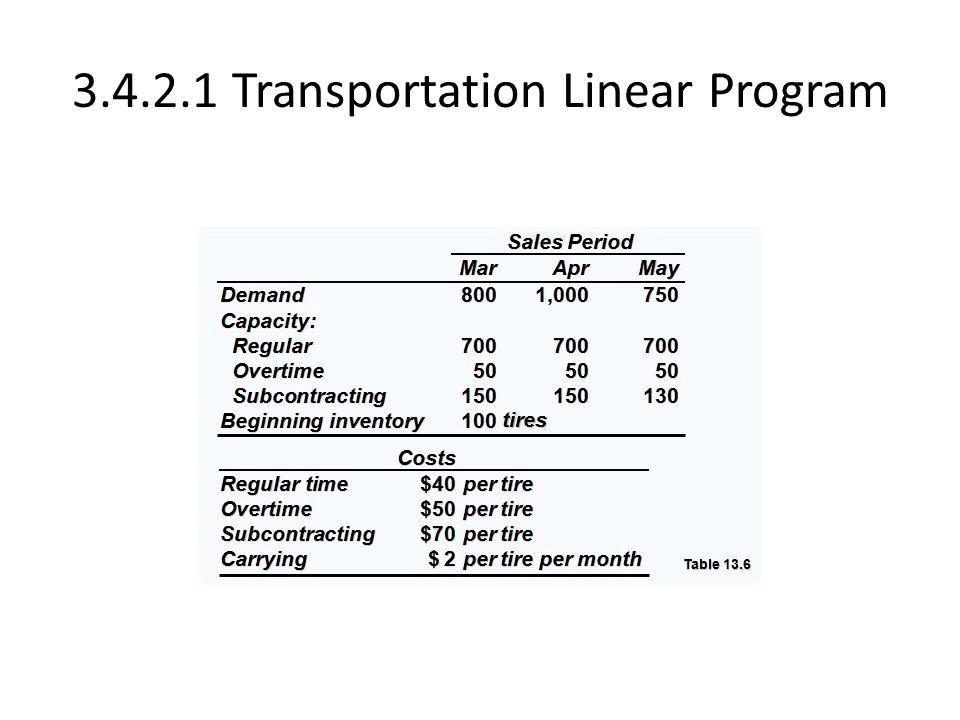 3.4.2.1 Transportation Linear Program