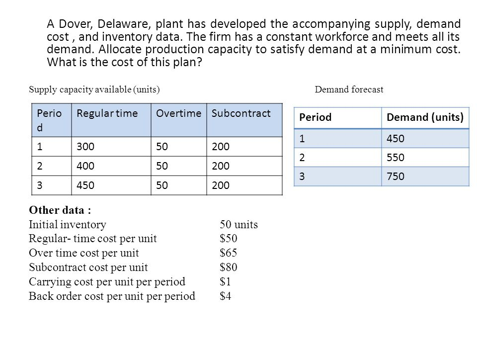 A Dover, Delaware, plant has developed the accompanying supply, demand cost, and inventory data.