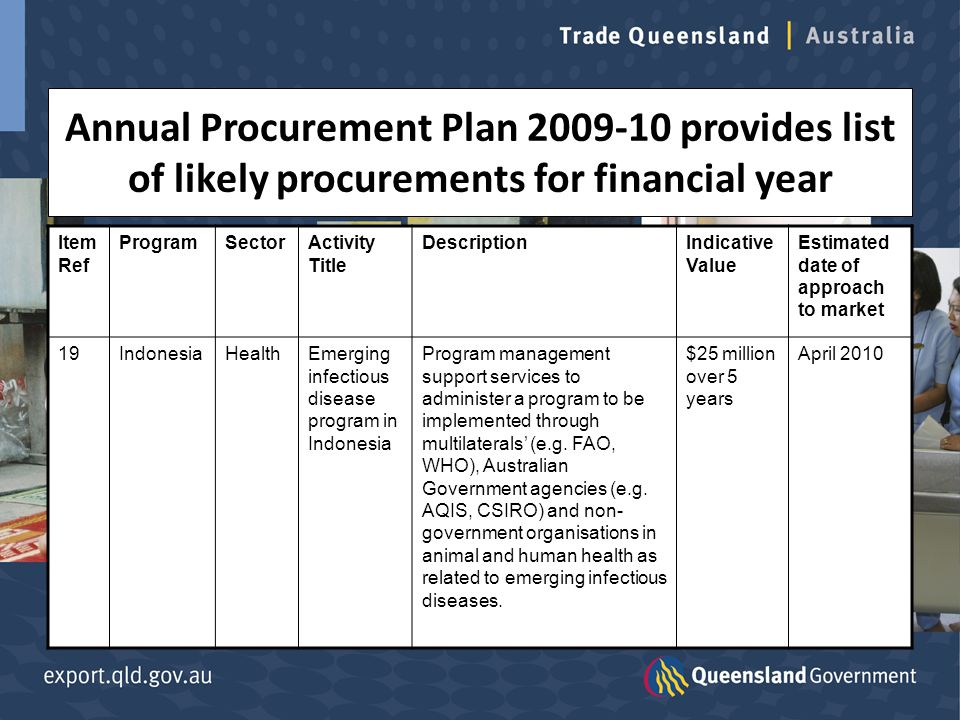 Annual Procurement Plan 2009-10 provides list of likely procurements for financial year Item Ref ProgramSectorActivity Title DescriptionIndicative Value Estimated date of approach to market 19IndonesiaHealthEmerging infectious disease program in Indonesia Program management support services to administer a program to be implemented through multilaterals' (e.g.