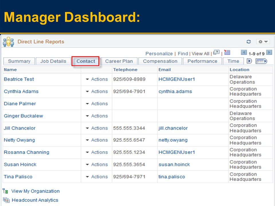 62 Manager Dashboard: