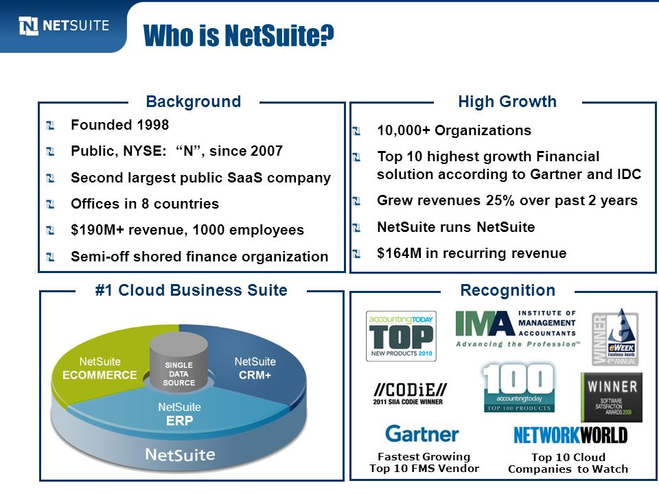 Who is NetSuite.