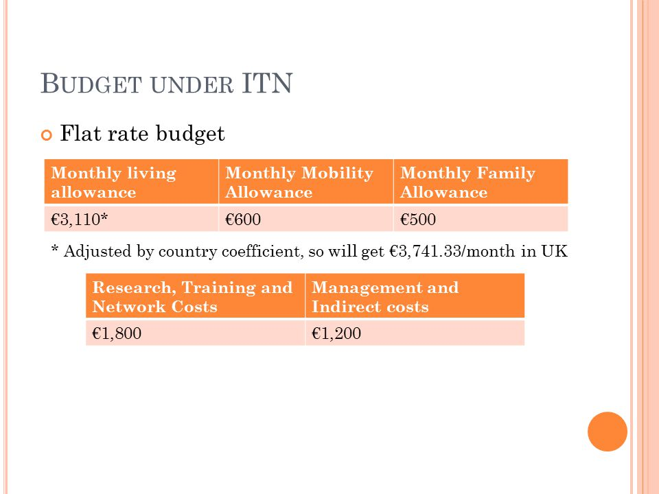 B UDGET UNDER ITN Flat rate budget Monthly living allowance Monthly Mobility Allowance Monthly Family Allowance €3,110*€600€500 * Adjusted by country coefficient, so will get €3,741.33/month in UK Research, Training and Network Costs Management and Indirect costs €1,800€1,200