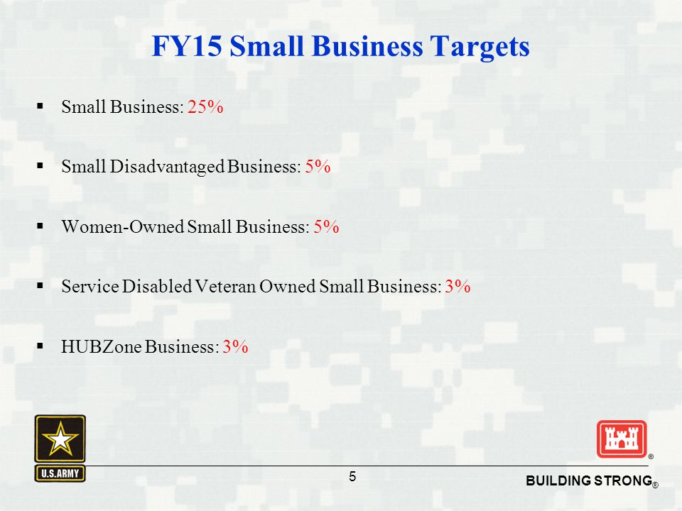 BUILDING STRONG ® 5 FY15 Small Business Targets  Small Business: 25%  Small Disadvantaged Business: 5%  Women-Owned Small Business: 5%  Service Di