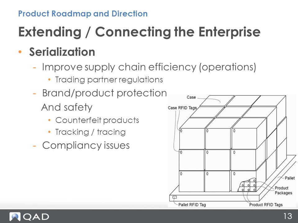 13 Serialization -Improve supply chain efficiency (operations) Trading partner regulations -Brand/product protection And safety Counterfeit products Tracking / tracing -Compliancy issues Extending / Connecting the Enterprise Product Roadmap and Direction