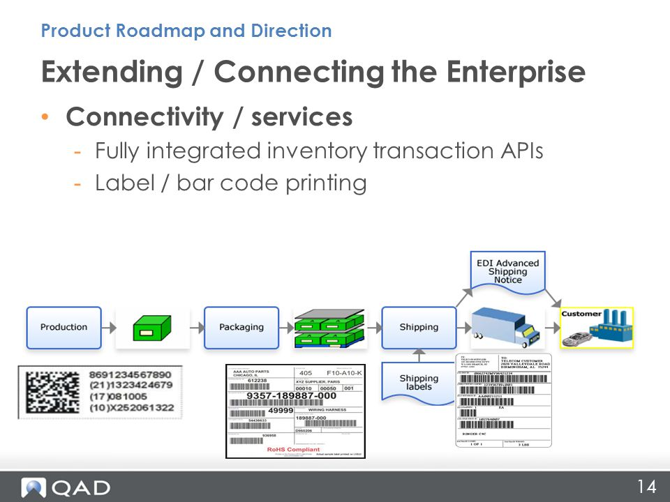 14 Connectivity / services -Fully integrated inventory transaction APIs -Label / bar code printing Extending / Connecting the Enterprise Product Roadmap and Direction
