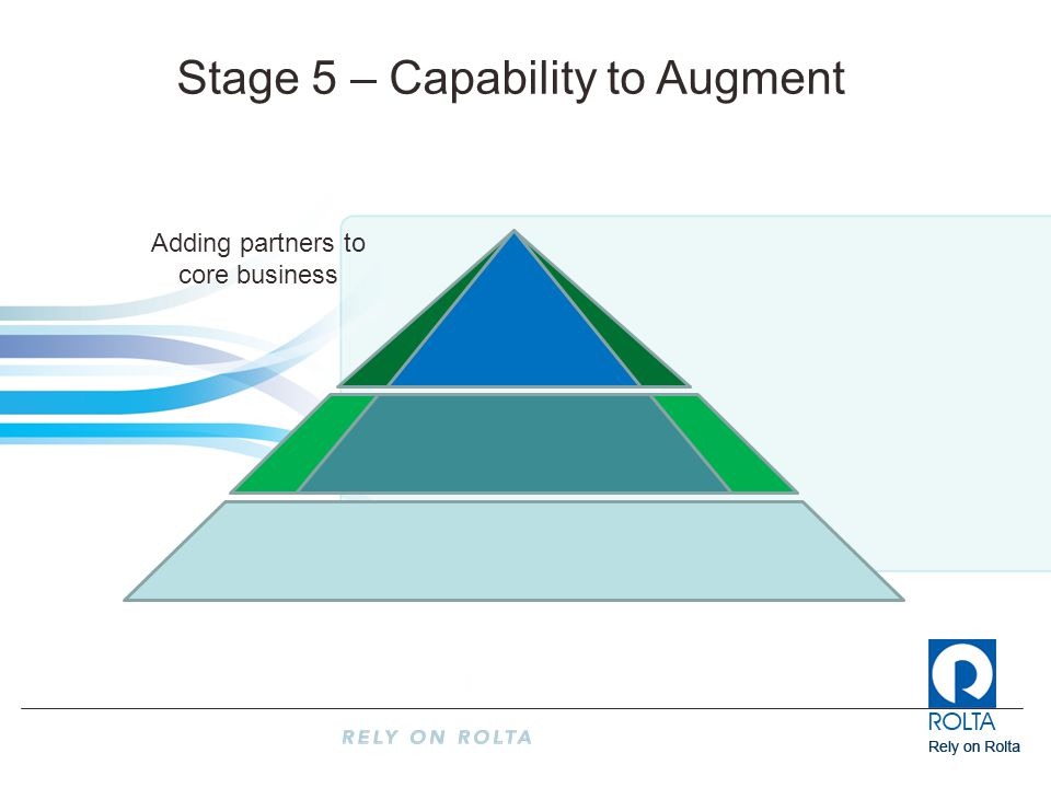 Adding partners to core business Stage 5 – Capability to Augment