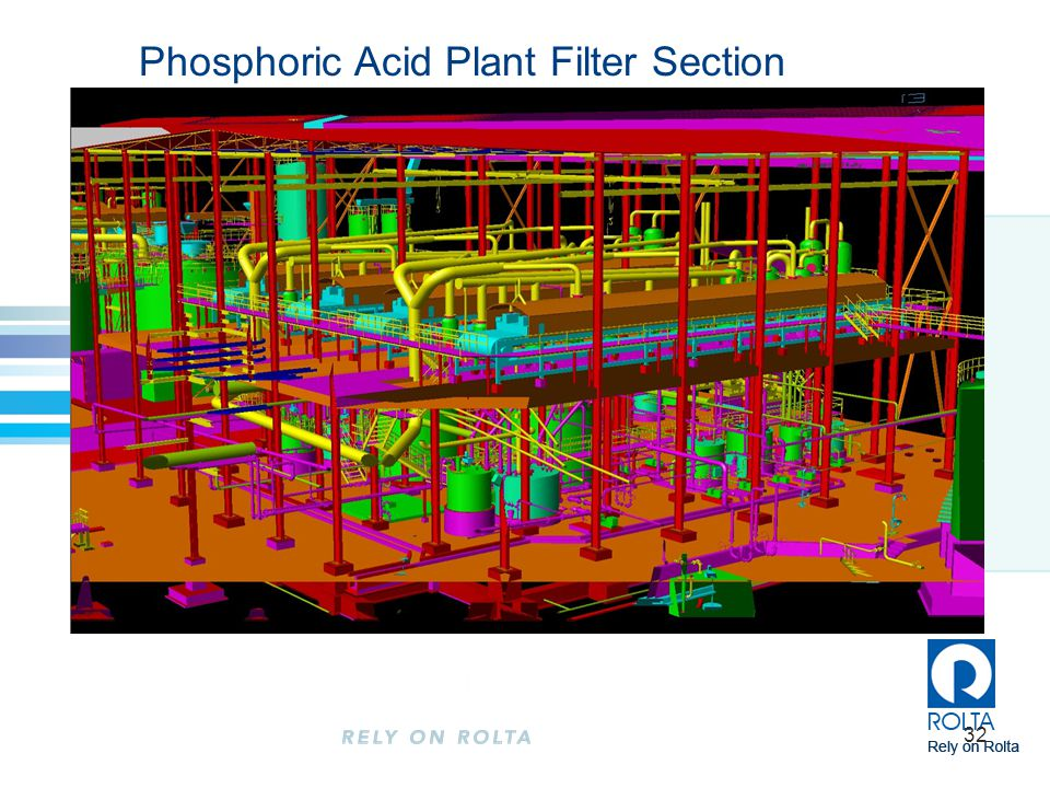 32 Phosphoric Acid Plant Filter Section