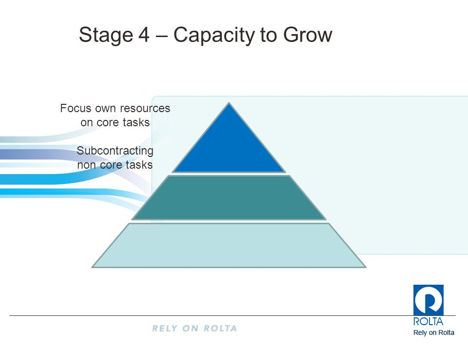 Focus own resources on core tasks Subcontracting non core tasks Stage 4 – Capacity to Grow