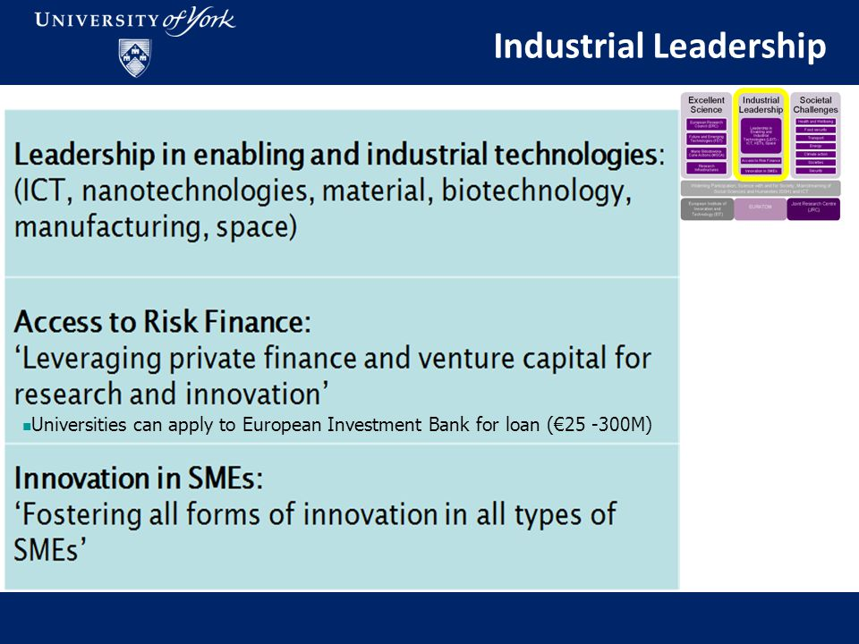 Industrial Leadership Universities can apply to European Investment Bank for loan (€25 -300M)
