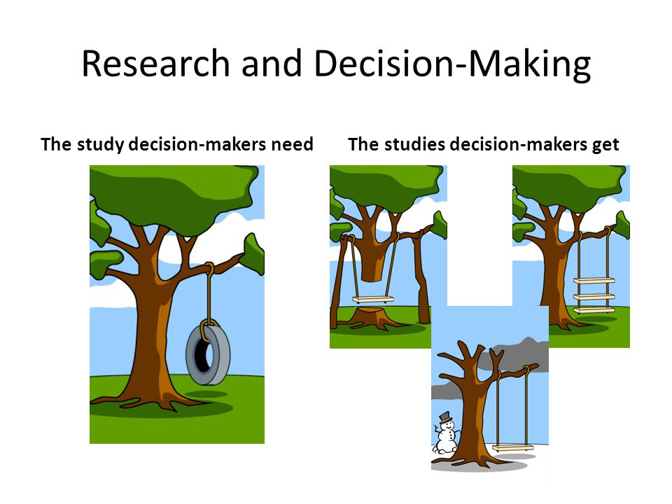 Research and Decision-Making The study decision-makers needThe studies decision-makers get