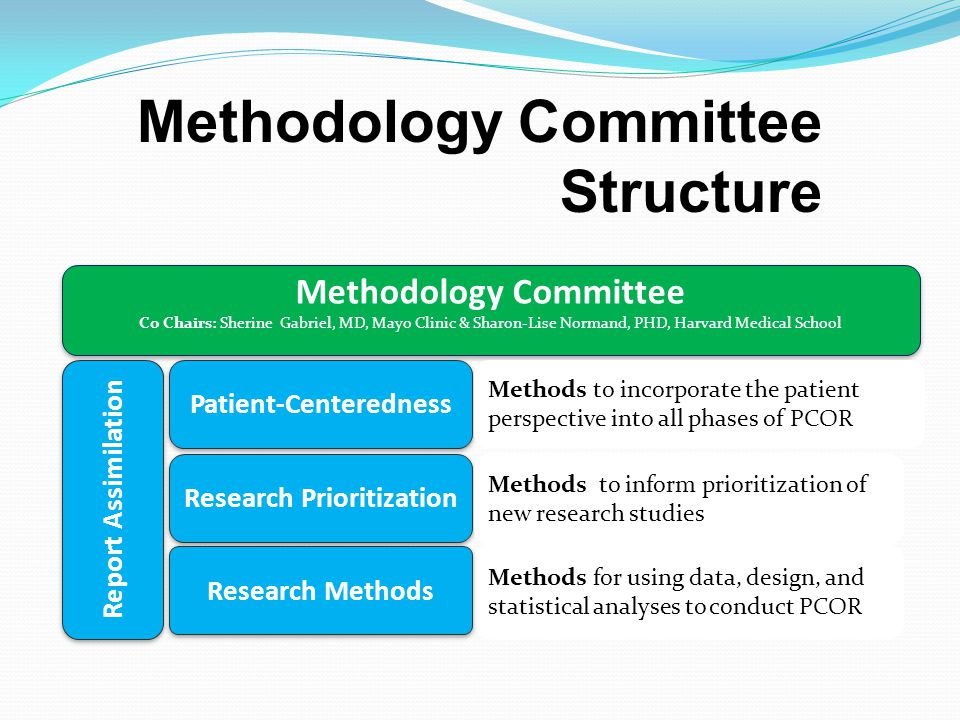 Format for Methods Standards / Recommendations Approaches Method Key sources Major recommendations PCORI MC commentary Published examples Tools for researchers Translation Table Dimensions Intrinsic Factors Internal validity (aka bias) External validity (aka generalizability, transportability) Precision Heterogeneity in risk or benefit (aka personalized evidence) Ethical dimensions Extrinsic Factors Timeliness (Rapidly changing technology, policy urgency) Logistical burden (e.g.
