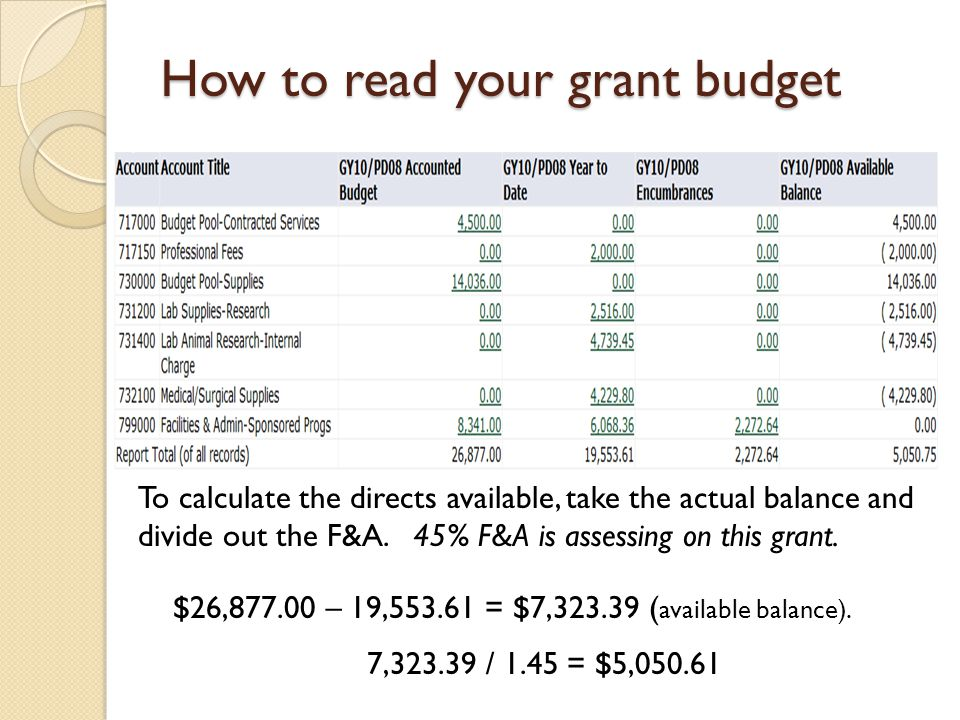 How to read your grant budget To calculate the directs available, take the actual balance and divide out the F&A.