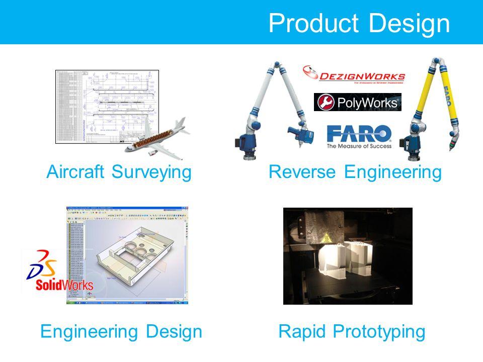 Product Design Aircraft SurveyingReverse Engineering Engineering DesignRapid Prototyping