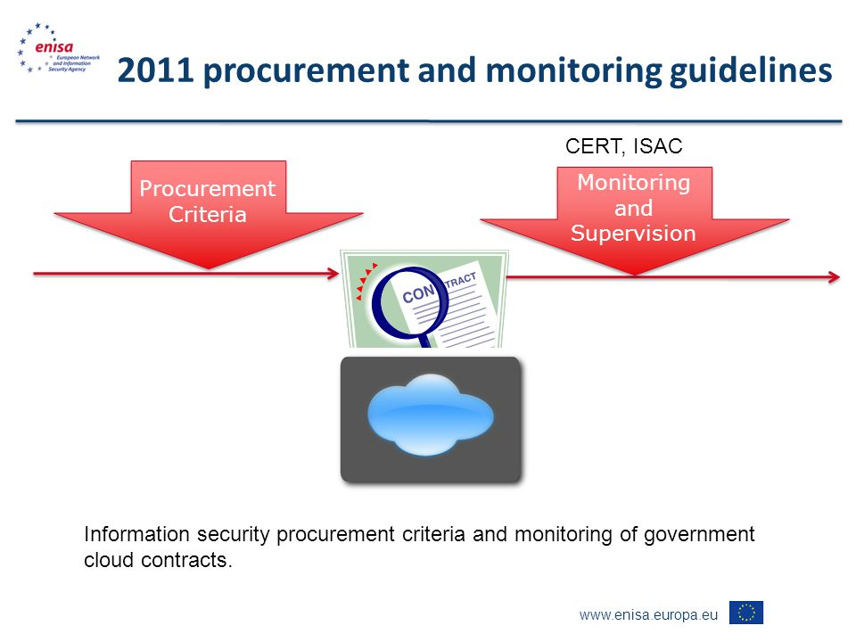 www.enisa.europa.eu 2011 procurement and monitoring guidelines Procurement Criteria Monitoring and Supervision CERT, ISAC Information security procurement criteria and monitoring of government cloud contracts.