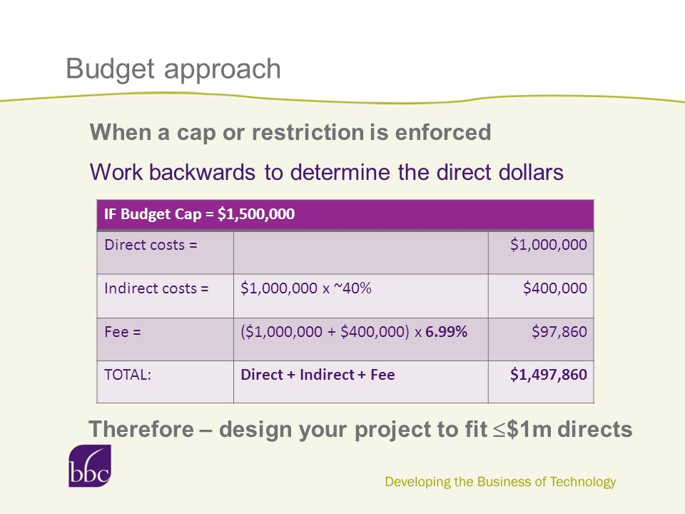Budget approach Work backwards to determine the direct dollars When a cap or restriction is enforced IF Budget Cap = $1,500,000 Direct costs =$1,000,000 Indirect costs =$1,000,000 x ~40%$400,000 Fee =($1,000,000 + $400,000) x 6.99%$97,860 TOTAL:Direct + Indirect + Fee$1,497,860 Therefore – design your project to fit  $1m directs