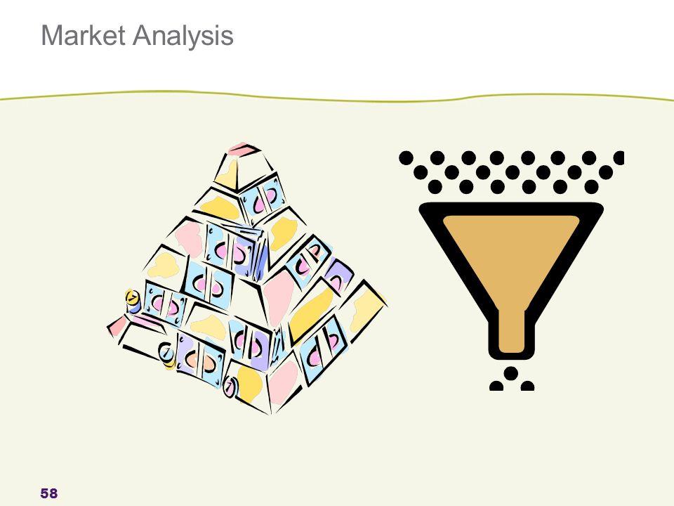 Market Analysis 58