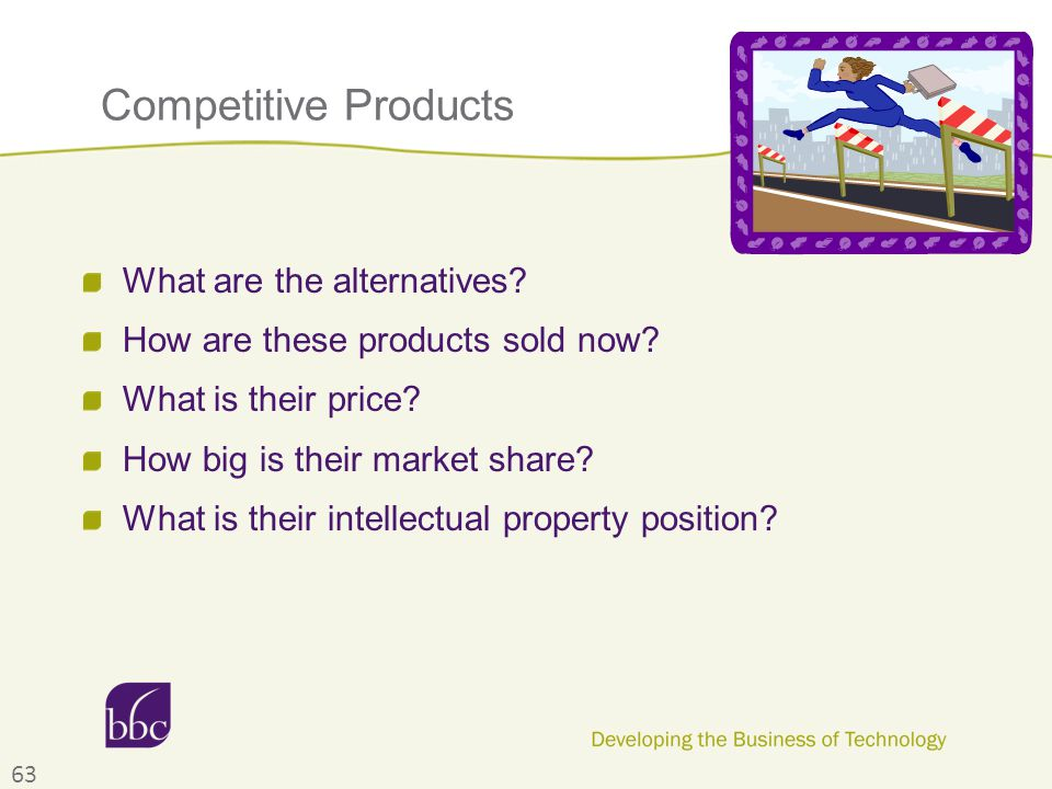 Competitive Products What are the alternatives? How are these products sold now? What is their price? How big is their market share? What is their int