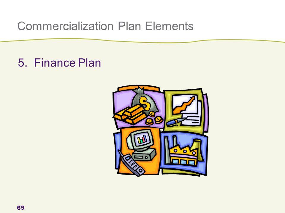 Commercialization Plan Elements 69 5. Finance Plan