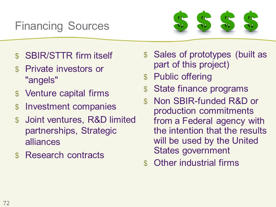 Financing Sources $ SBIR/STTR firm itself $ Private investors or