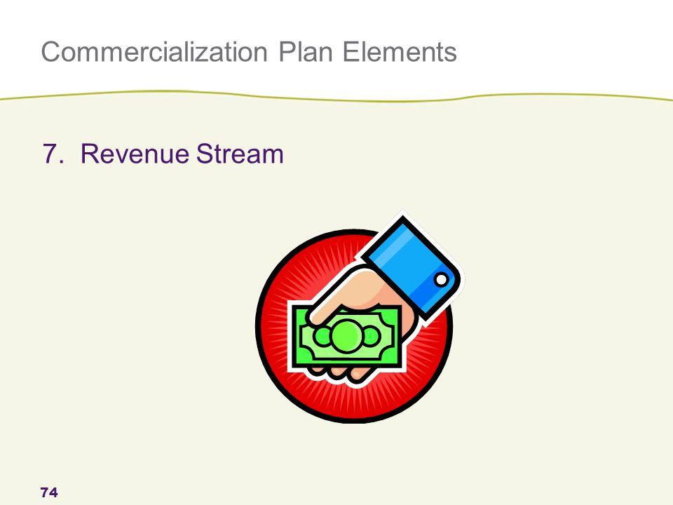 Commercialization Plan Elements 74 7. Revenue Stream