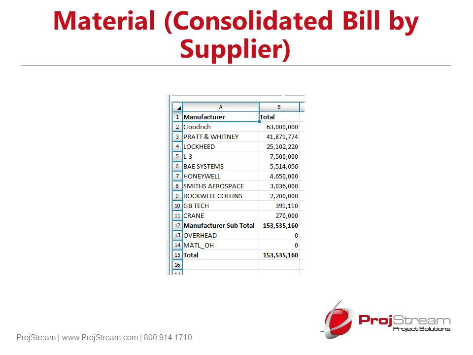ProjStream | www.ProjStream.com | 800.914.1710 Material (Consolidated Bill by Supplier)
