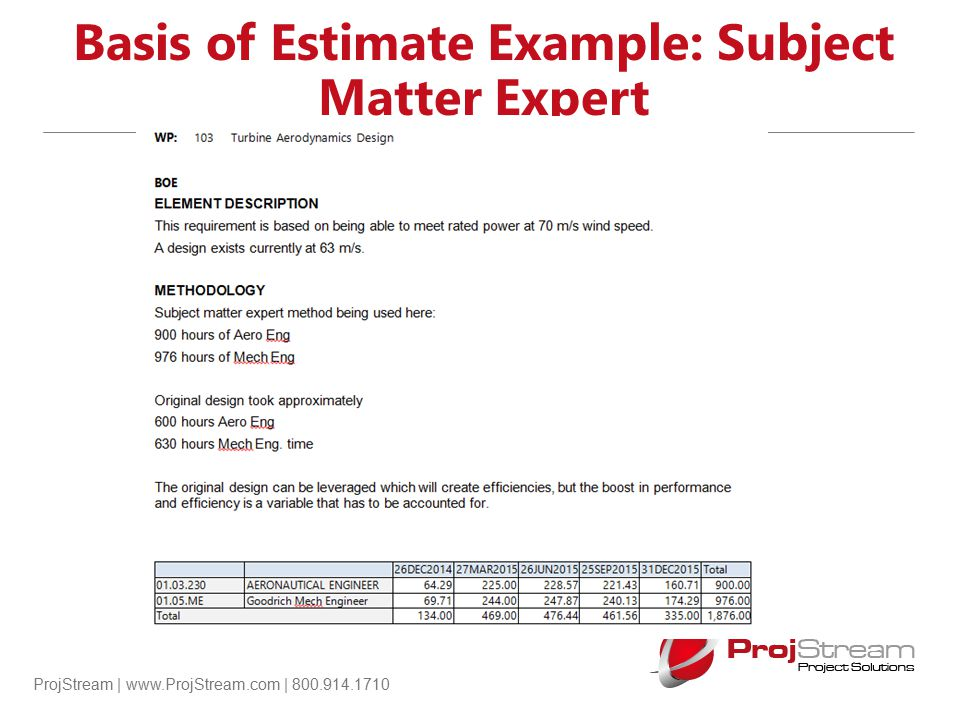 ProjStream | www.ProjStream.com | 800.914.1710 Basis of Estimate Example: Subject Matter Expert
