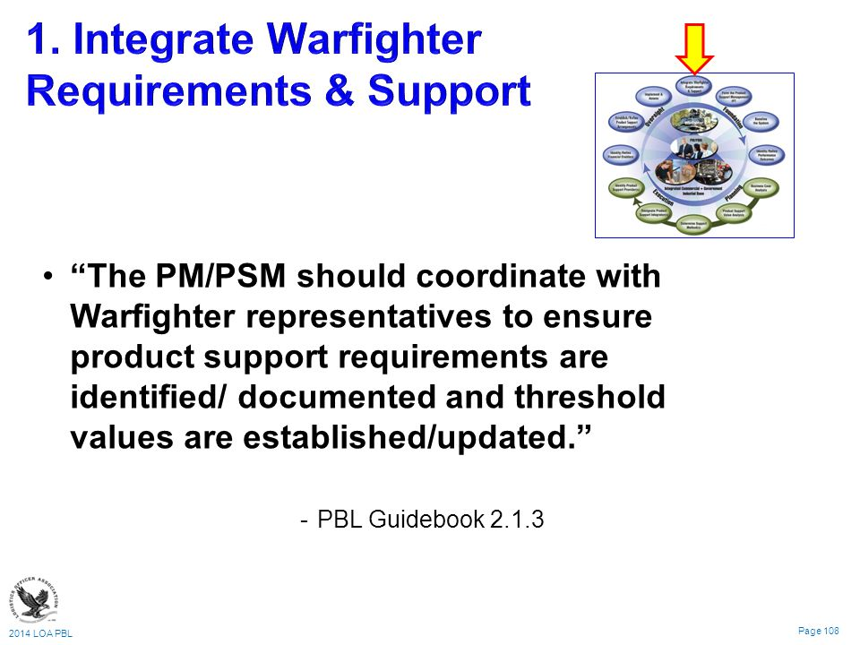 2014 LOA PBL Page 108 The PM/PSM should coordinate with Warfighter representatives to ensure product support requirements are identified/ documented and threshold values are established/updated. - PBL Guidebook 2.1.3