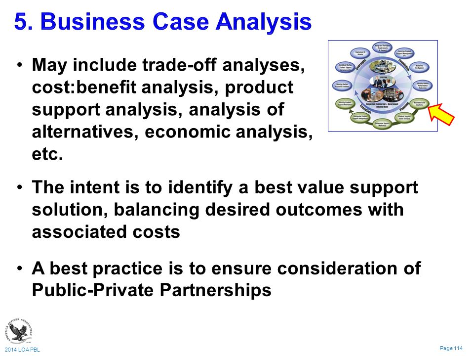 2014 LOA PBL Page 114 May include trade-off analyses, cost:benefit analysis, product support analysis, analysis of alternatives, economic analysis, etc.
