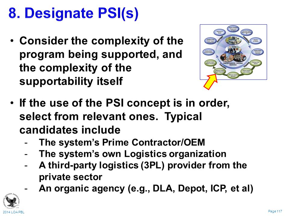 2014 LOA PBL Page 117 Consider the complexity of the program being supported, and the complexity of the supportability itself If the use of the PSI concept is in order, select from relevant ones.