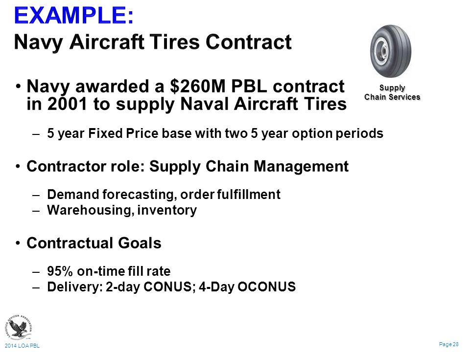 2014 LOA PBL Page 28 Navy awarded a $260M PBL contract in 2001 to supply Naval Aircraft Tires – –5 year Fixed Price base with two 5 year option periods Contractor role: Supply Chain Management – –Demand forecasting, order fulfillment – –Warehousing, inventory Contractual Goals – –95% on-time fill rate – –Delivery: 2-day CONUS; 4-Day OCONUS Supply Chain Services