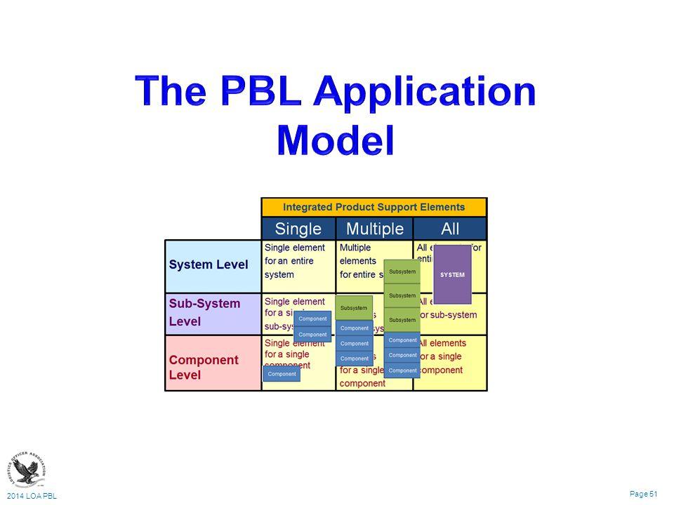 2014 LOA PBL Page 51