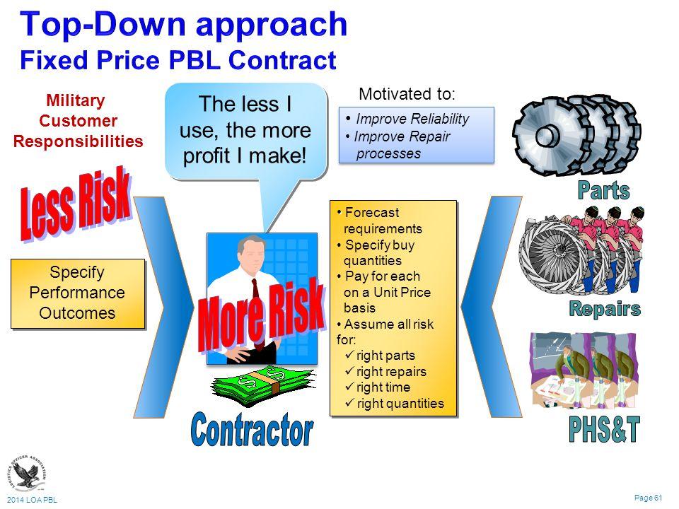 2014 LOA PBL Page 61 The less I use, the more profit I make.