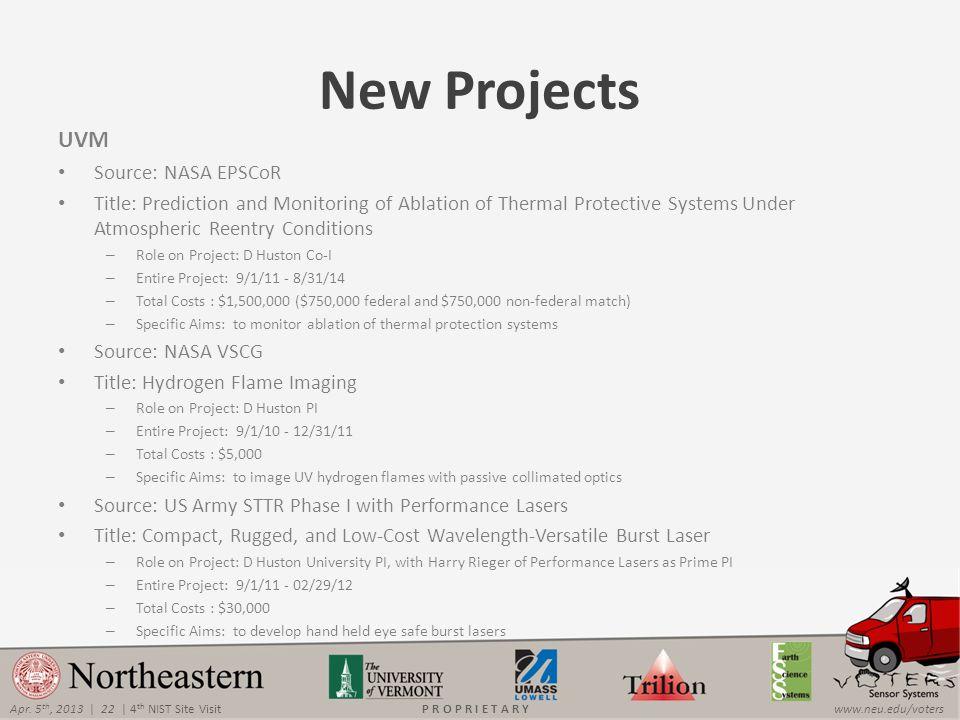 Apr. 5 th, 2013 | 22 | 4 th NIST Site Visitwww.neu.edu/votersP R O P R I E T A R Y New Projects UVM Source: NASA EPSCoR Title: Prediction and Monitori
