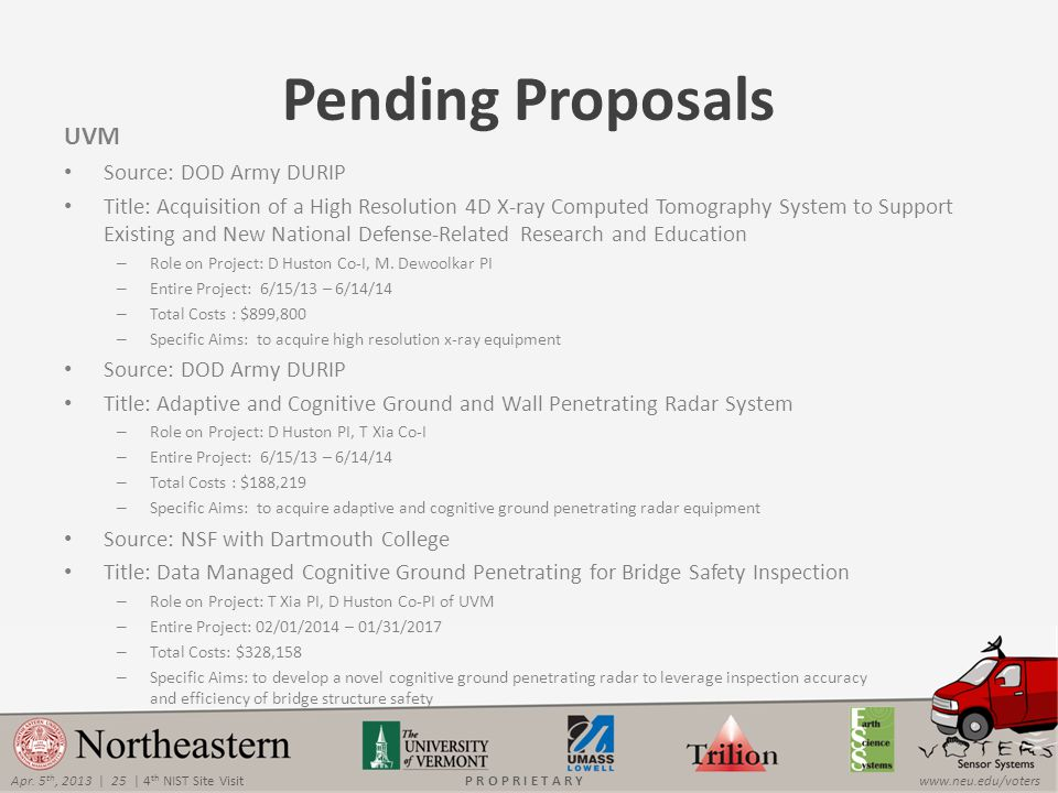 Apr. 5 th, 2013 | 25 | 4 th NIST Site Visitwww.neu.edu/votersP R O P R I E T A R Y Pending Proposals UVM Source: DOD Army DURIP Title: Acquisition of