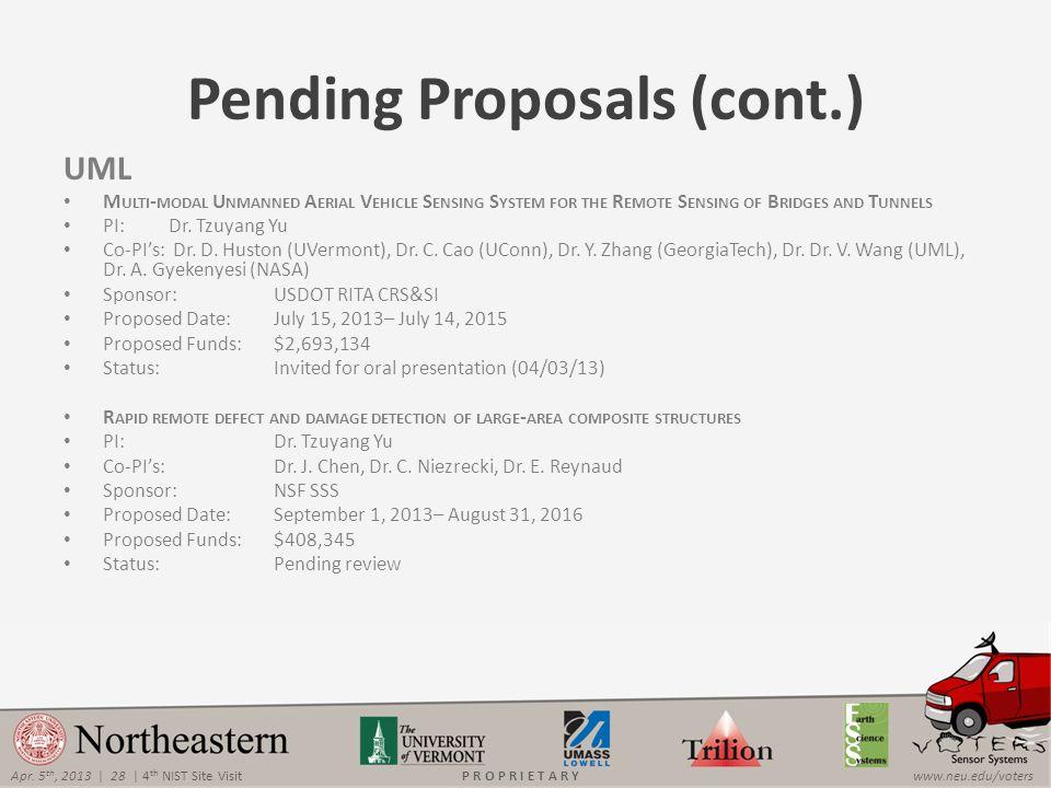 Apr. 5 th, 2013 | 28 | 4 th NIST Site Visitwww.neu.edu/votersP R O P R I E T A R Y Pending Proposals (cont.) UML M ULTI - MODAL U NMANNED A ERIAL V EH