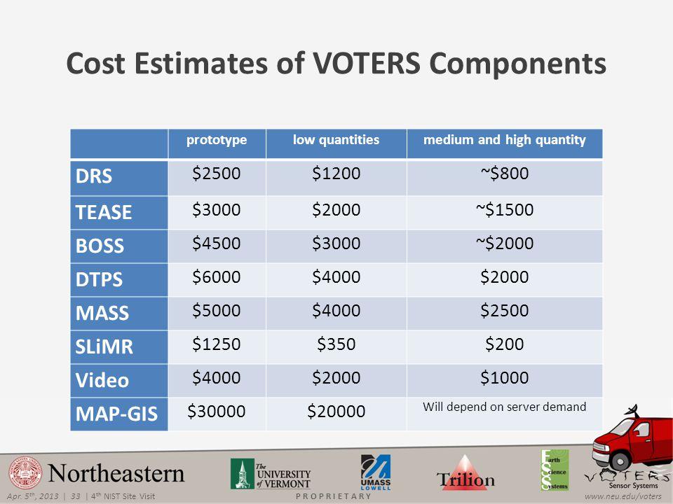 Apr. 5 th, 2013 | 33 | 4 th NIST Site Visitwww.neu.edu/votersP R O P R I E T A R Y prototypelow quantitiesmedium and high quantity DRS $2500$1200~$800