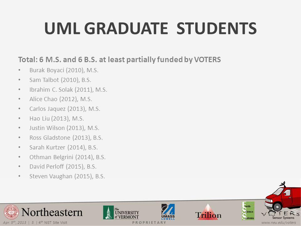 Apr. 5 th, 2013 | 5 | 4 th NIST Site Visitwww.neu.edu/votersP R O P R I E T A R Y UML GRADUATE STUDENTS Total: 6 M.S. and 6 B.S. at least partially fu