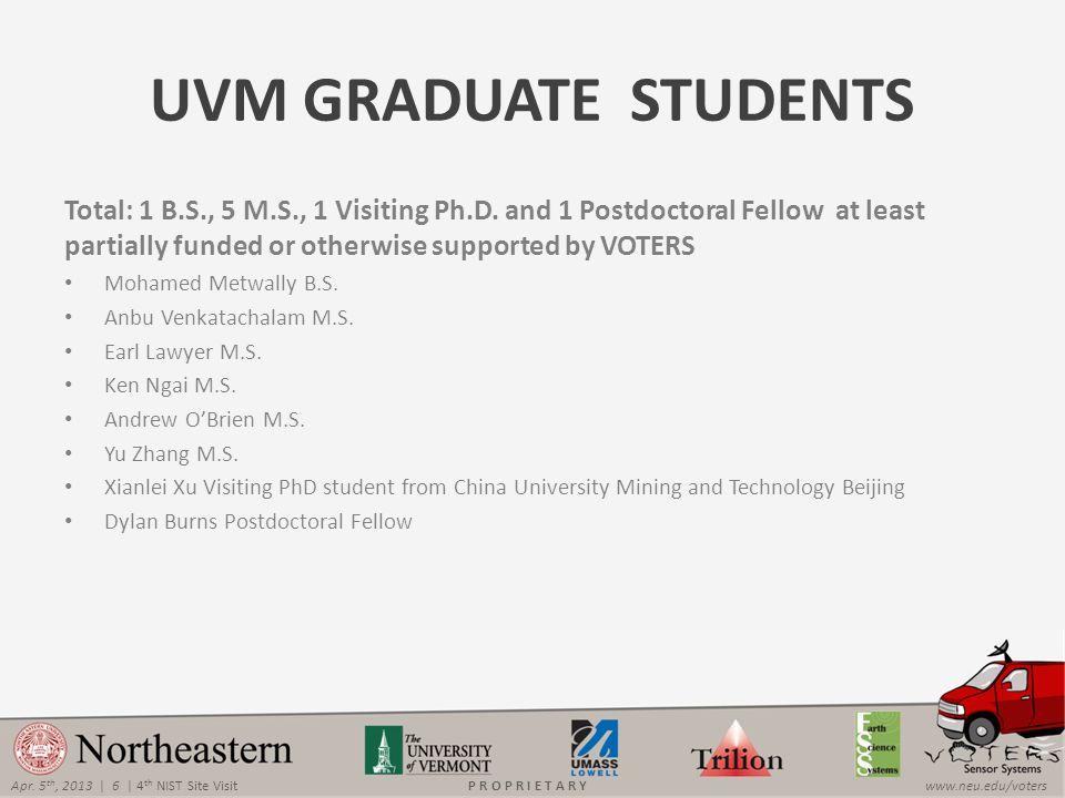 Apr. 5 th, 2013 | 6 | 4 th NIST Site Visitwww.neu.edu/votersP R O P R I E T A R Y UVM GRADUATE STUDENTS Total: 1 B.S., 5 M.S., 1 Visiting Ph.D. and 1