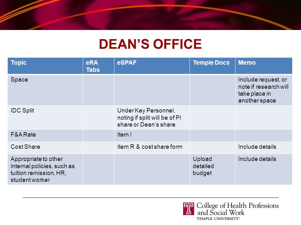 DEAN'S OFFICE TopiceRA Tabs eSPAFTemple DocsMemo SpaceInclude request, or note if research will take place in another space IDC SplitUnder Key Personnel, noting if split will be of PI share or Dean's share F&A RateItem I Cost ShareItem R & cost share formInclude details Appropriate to other internal policies, such as tuition remission, HR, student worker Upload detailed budget Include details