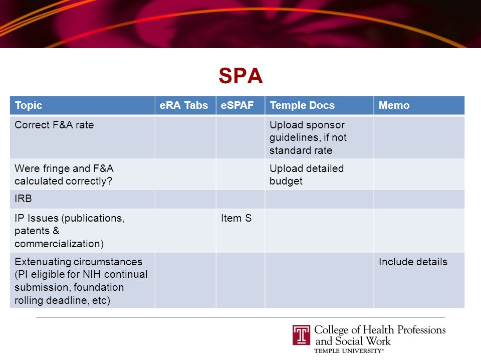 SPA TopiceRA TabseSPAFTemple DocsMemo Correct F&A rateUpload sponsor guidelines, if not standard rate Were fringe and F&A calculated correctly.