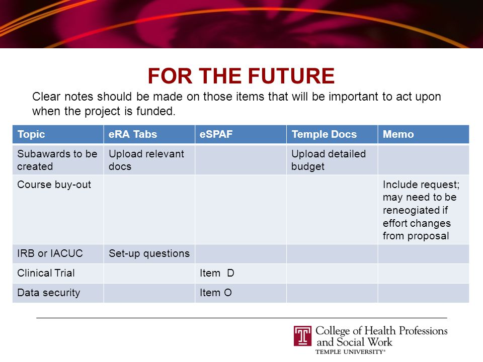 FOR THE FUTURE TopiceRA TabseSPAFTemple DocsMemo Subawards to be created Upload relevant docs Upload detailed budget Course buy-outInclude request; may need to be reneogiated if effort changes from proposal IRB or IACUCSet-up questions Clinical TrialItem D Data securityItem O Clear notes should be made on those items that will be important to act upon when the project is funded.