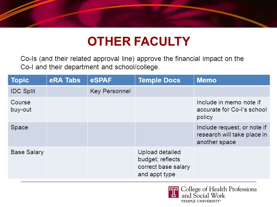 OTHER FACULTY TopiceRA TabseSPAFTemple DocsMemo IDC SplitKey Personnel Course buy-out Include in memo note if accurate for Co-I's school policy SpaceInclude request, or note if research will take place in another space Base SalaryUpload detailed budget; reflects correct base salary and appt type Co-Is (and their related approval line) approve the financial impact on the Co-I and their department and school/college.