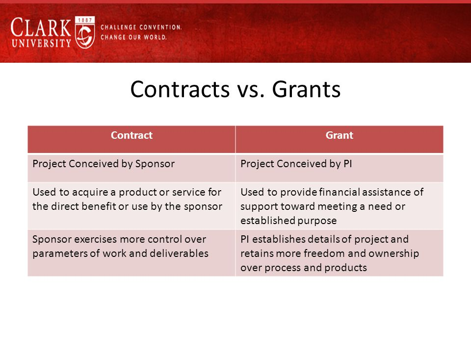 Contracts vs.