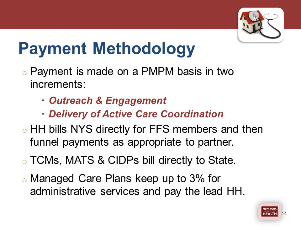 Payment Methodology o Payment is made on a PMPM basis in two increments:  Outreach & Engagement  Delivery of Active Care Coordination o HH bills NYS directly for FFS members and then funnel payments as appropriate to partner.