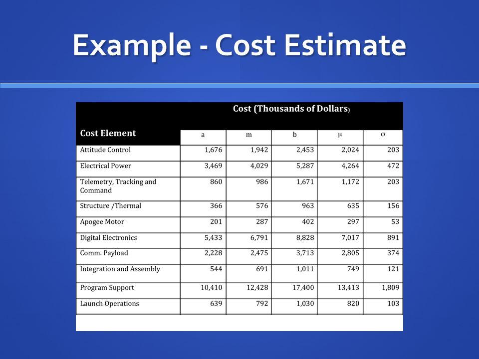 Example - Cost Estimate