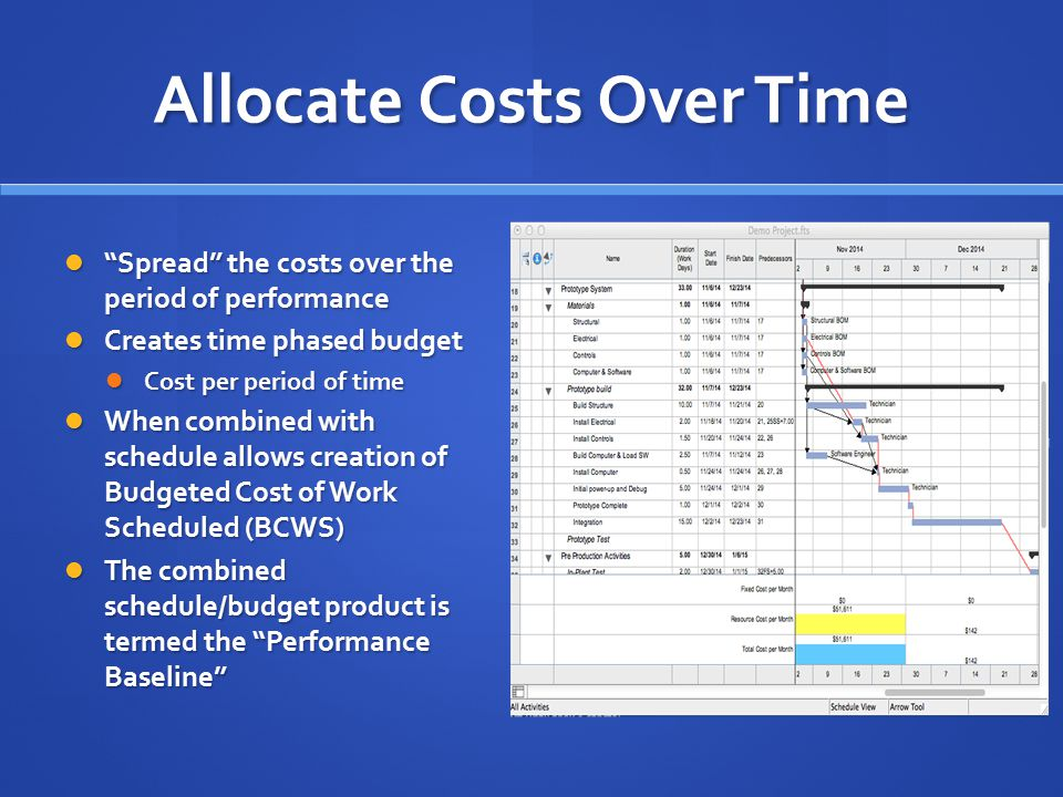 """Allocate Costs Over Time """"Spread"""" the costs over the period of performance """"Spread"""" the costs over the period of performance Creates time phased budge"""