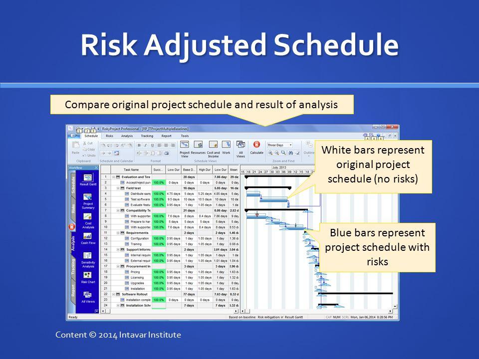 Risk Adjusted Schedule White bars represent original project schedule (no risks) Blue bars represent project schedule with risks Compare original proj