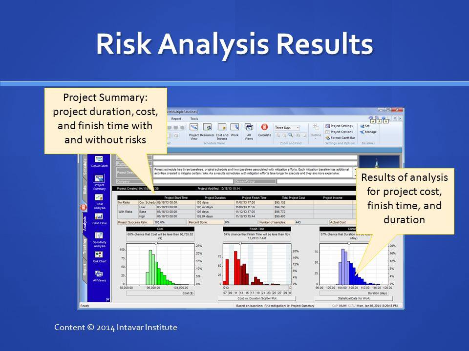 Risk Analysis Results Content © 2014 Intavar Institute Project Summary: project duration, cost, and finish time with and without risks Results of analysis for project cost, finish time, and duration