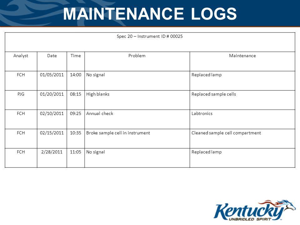 MAINTENANCE LOGS Spec 20 – Instrument ID # 00025 AnalystDateTimeProblemMaintenance FCH01/05/201114:00No signalReplaced lamp PJG01/20/201108:15High bla