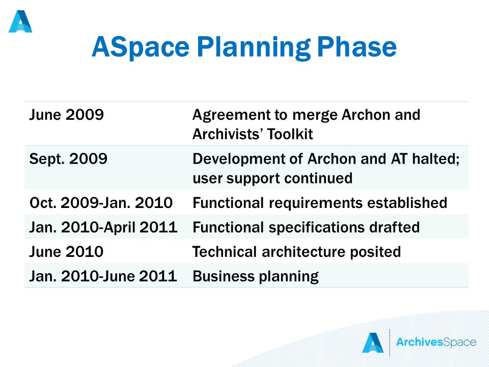 ASpace Planning Phase June 2009Agreement to merge Archon and Archivists' Toolkit Sept.
